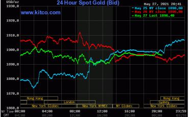 Giá vàng ngày 28/5: Vàng trong nước tăng trở lại