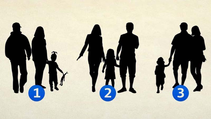 Trắc nghiệm: Bạn có phải là mẫu người của gia đình?