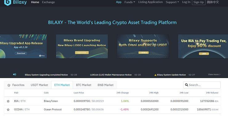 Bilaxy là gì, sàn giao dịch tiền điện tử Bilaxy có lừa đảo không?