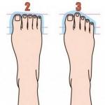 Độ dài các ngón chân tiết lộ tương lai bạn là người giàu sang hay nghèo khó