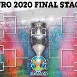 EURO 2020: Danh sách 16 đội tuyển góp mặt trong vòng 1/8